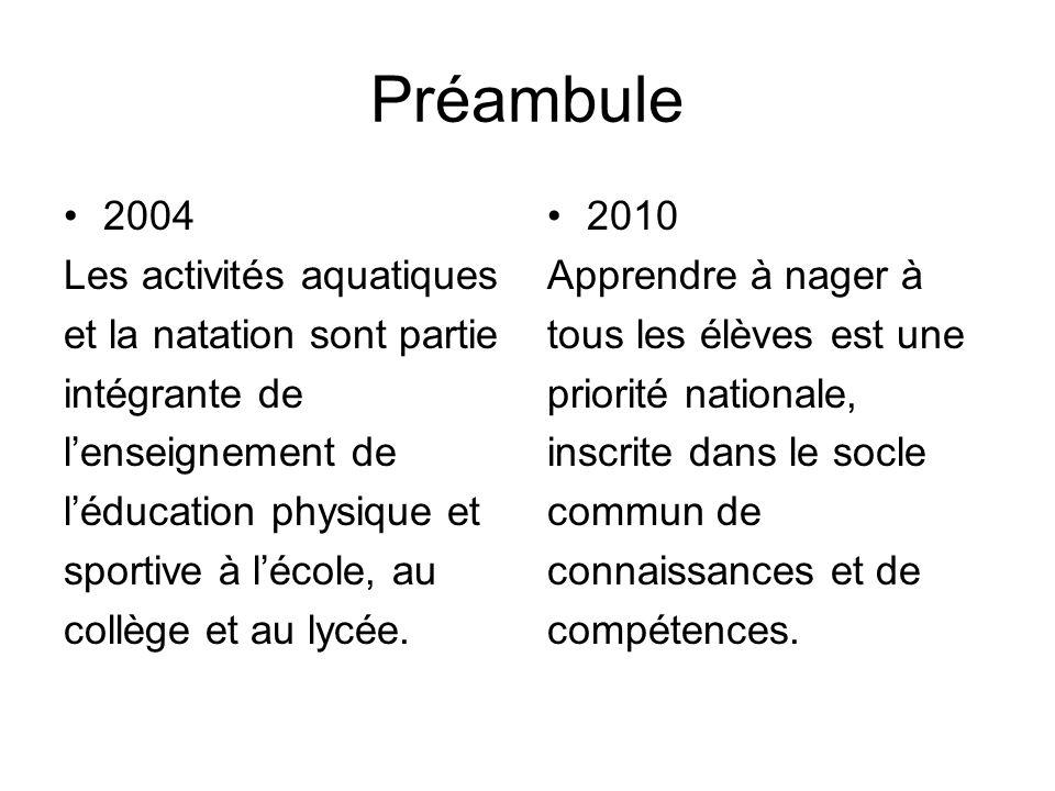 Préambule 2004 Les activités aquatiques et la natation sont partie intégrante de lenseignement de léducation physique et sportive à lécole, au collège
