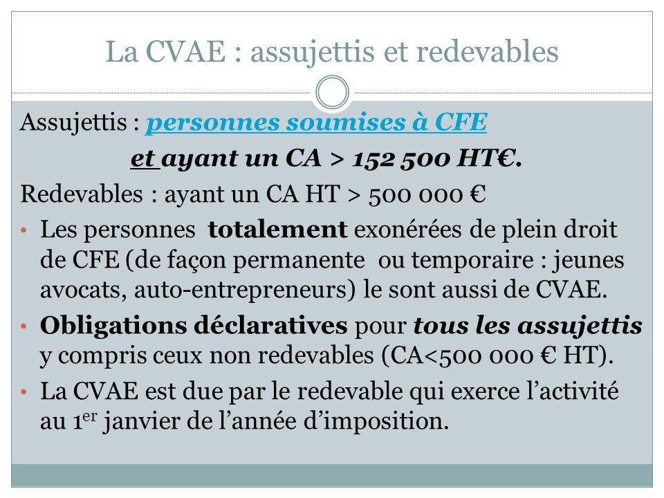 LA CFE A PAYER Aucun calcul de la part du redevable. Avis émis par ladministration BASE * TAUX + 3% pour lETAT COTISATION MINIMUM entre 200 et 2000. C