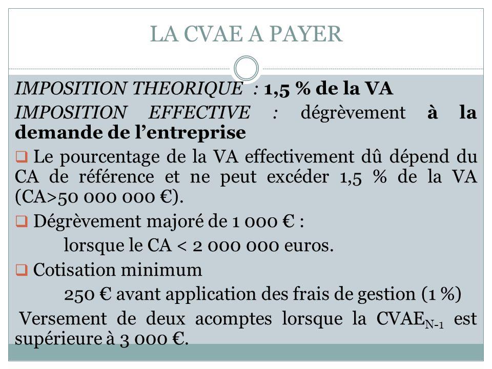 Calcul de la Valeur ajoutée Entreprise à comptabilité commerciale : les calculs sont identiques à ceux du tableau 2059 E de la liasse fiscale BNC comp