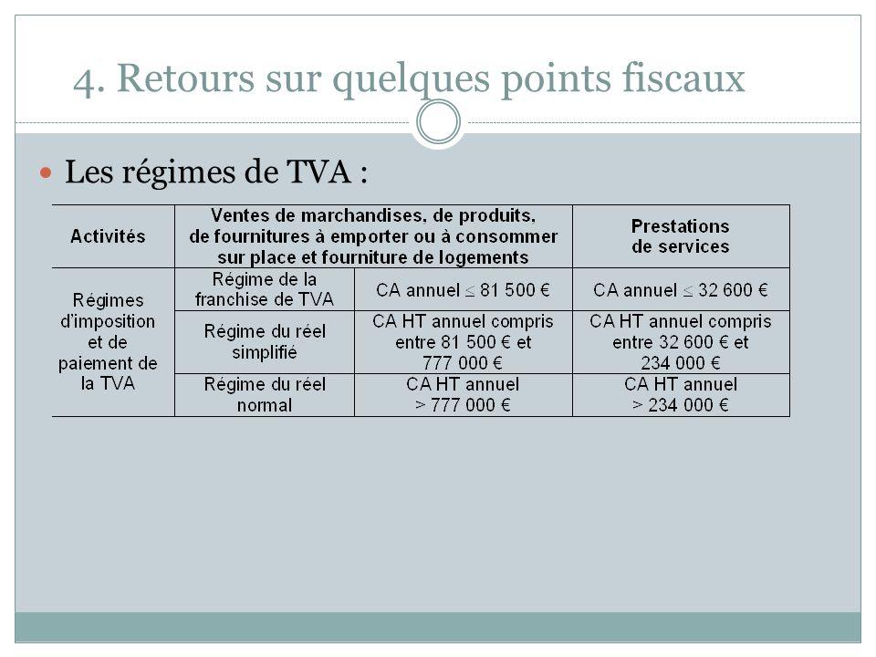 3- Lautorité des normes comptables http://www.anc.gouv.fr/sections/l_anc/ Les textes antérieurs à 2009 sont consultables sur lancien site à ladresse s