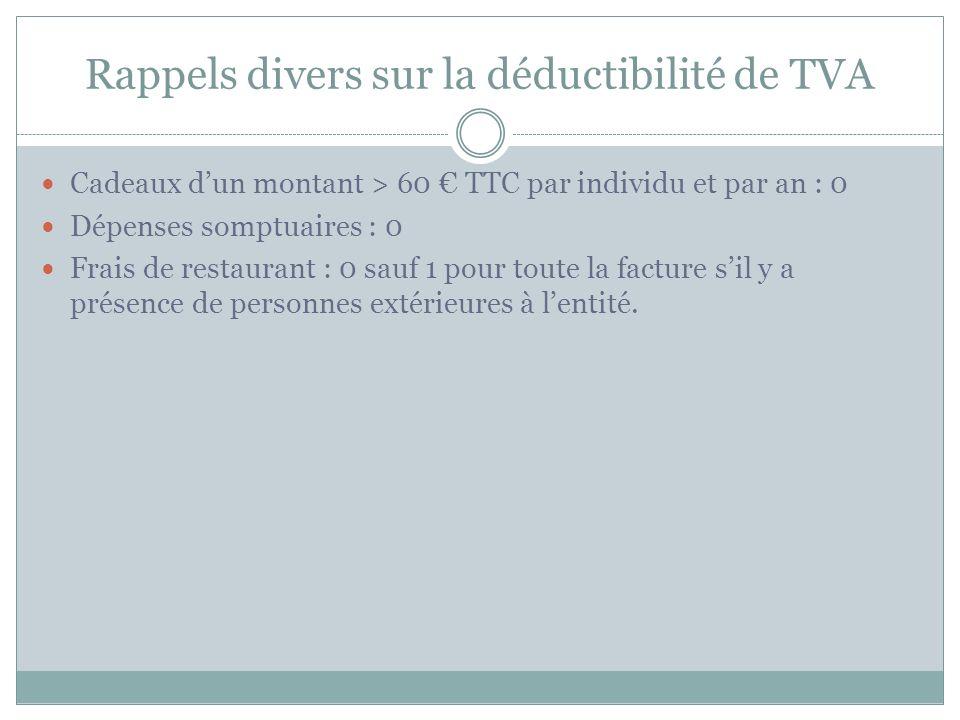 Rappels divers sur la déductibilité de TVA La TVA déductible est la TVA payée multipliée par le coefficient de déduction. Coef DED = Coef ADM × Coef A