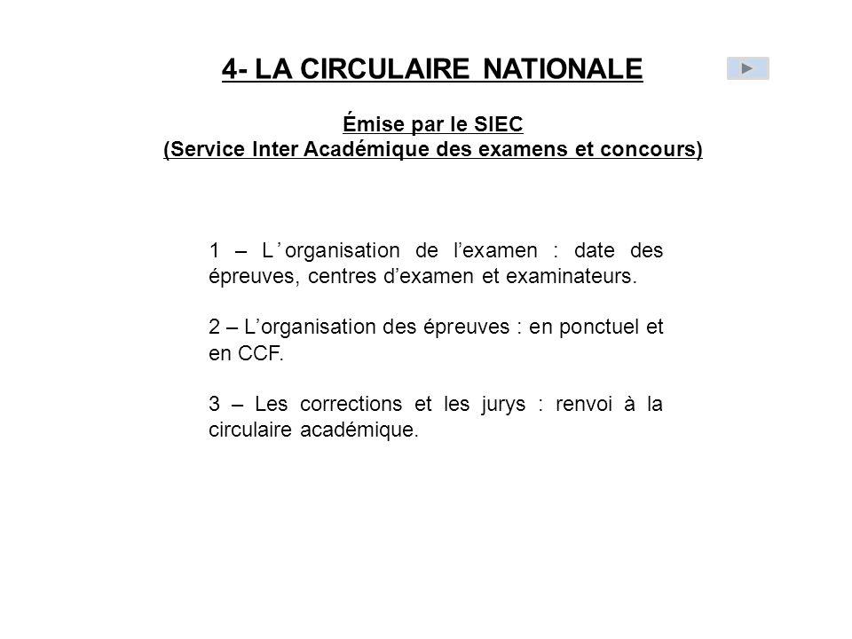4- LA CIRCULAIRE NATIONALE Émise par le SIEC (Service Inter Académique des examens et concours) 1 – Lorganisation de lexamen : date des épreuves, cent