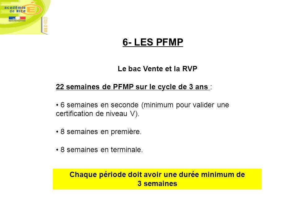6- LES PFMP Le bac Vente et la RVP 22 semaines de PFMP sur le cycle de 3 ans : 6 semaines en seconde (minimum pour valider une certification de niveau