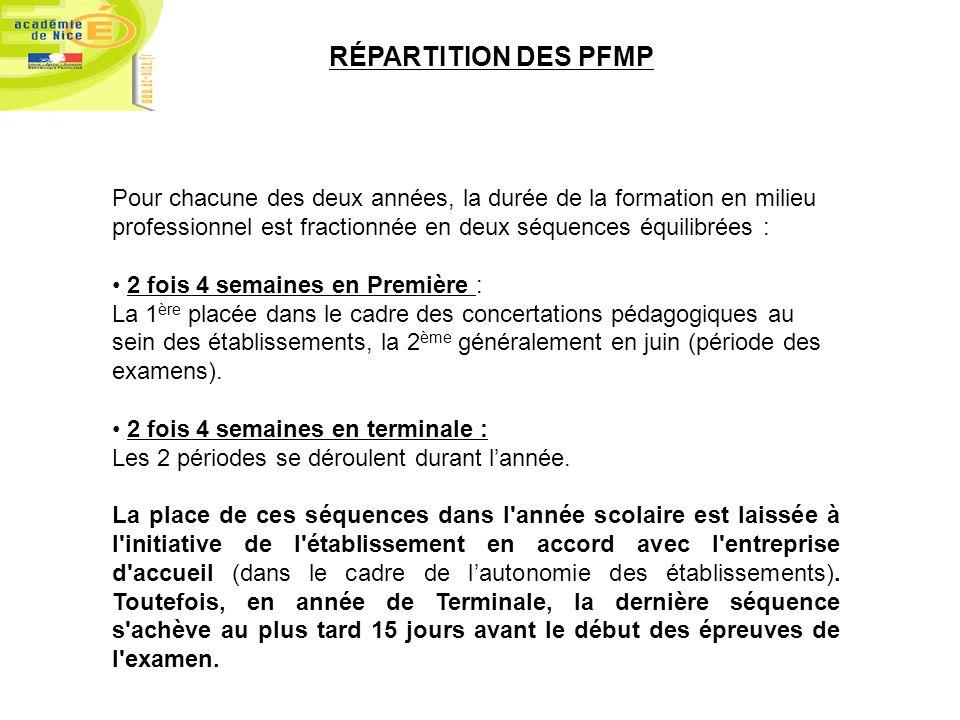 RÉPARTITION DES PFMP Pour chacune des deux années, la durée de la formation en milieu professionnel est fractionnée en deux séquences équilibrées : 2