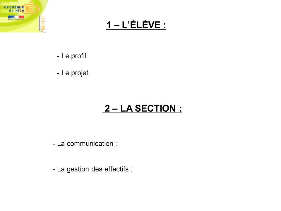 1 – LÉLÈVE : - Le profil. - Le projet. 2 – LA SECTION : - La communication : - La gestion des effectifs :