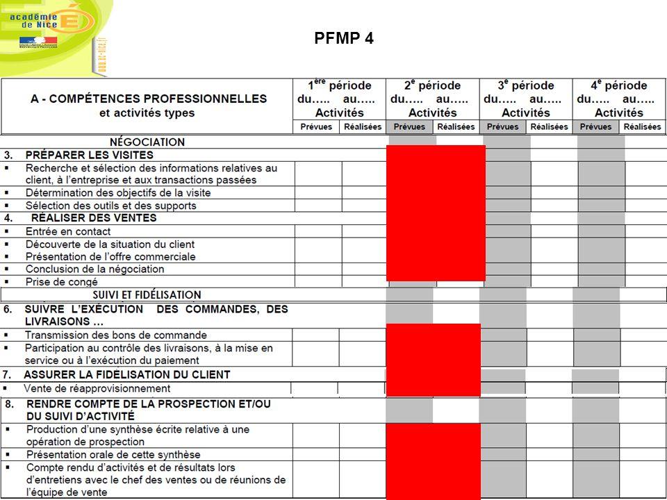 PFMP 4