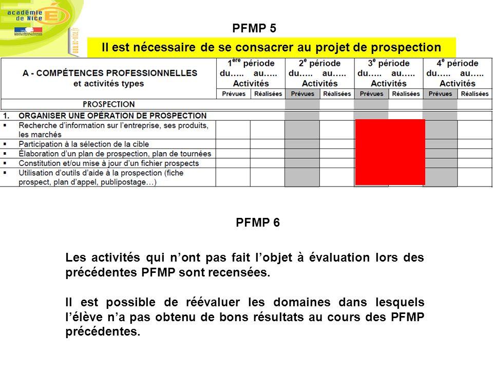 PFMP 5 Il est nécessaire de se consacrer au projet de prospection PFMP 6 Les activités qui nont pas fait lobjet à évaluation lors des précédentes PFMP