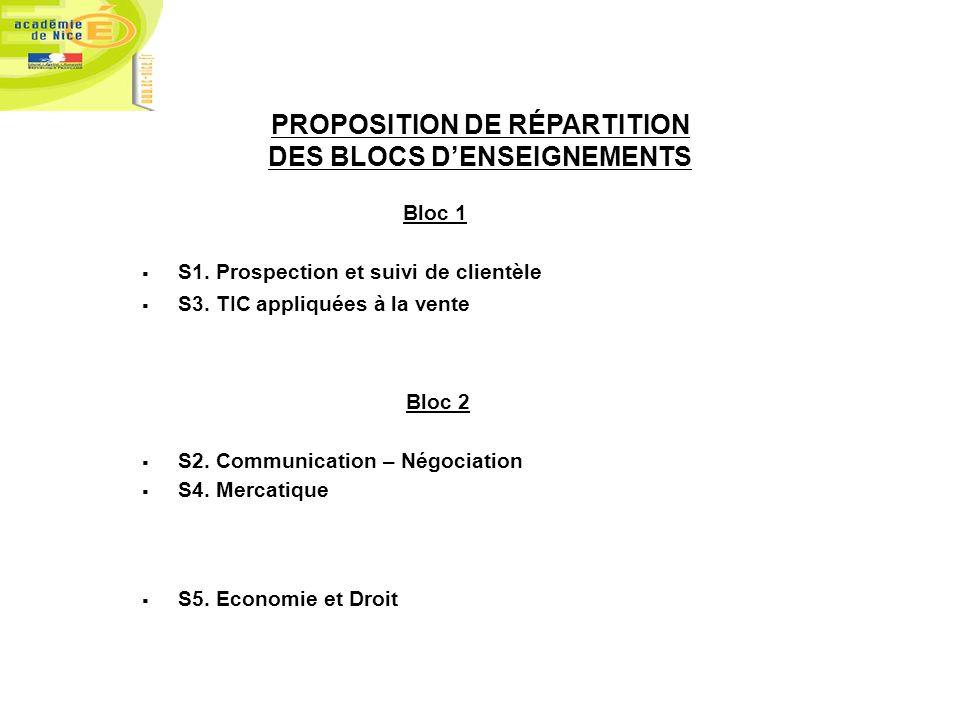 PROPOSITION DE RÉPARTITION DES BLOCS DENSEIGNEMENTS Bloc 1 S1. Prospection et suivi de clientèle S3. TIC appliquées à la vente Bloc 2 S2. Communicatio