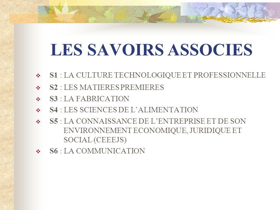 LES SAVOIRS ASSOCIES S1 : LA CULTURE TECHNOLOGIQUE ET PROFESSIONNELLE S2 : LES MATIERES PREMIERES S3 : LA FABRICATION S4 : LES SCIENCES DE LALIMENTATION S5 : LA CONNAISSANCE DE LENTREPRISE ET DE SON ENVIRONNEMENT ECONOMIQUE, JURIDIQUE ET SOCIAL (CEEEJS) S6 : LA COMMUNICATION