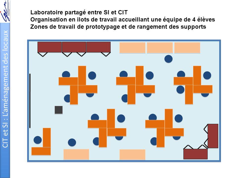 CIT et SI : Laménagement des locaux Laboratoire partagé entre SI et CIT Organisation en ilots de travail accueillant une équipe de 4 élèves Zones de t