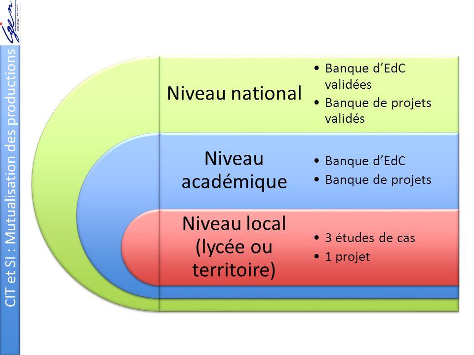 CIT et SI : Mutualisation des productions Niveau national Niveau académique Niveau local (lycée ou territoire) Banque dEdC validées Banque de projets