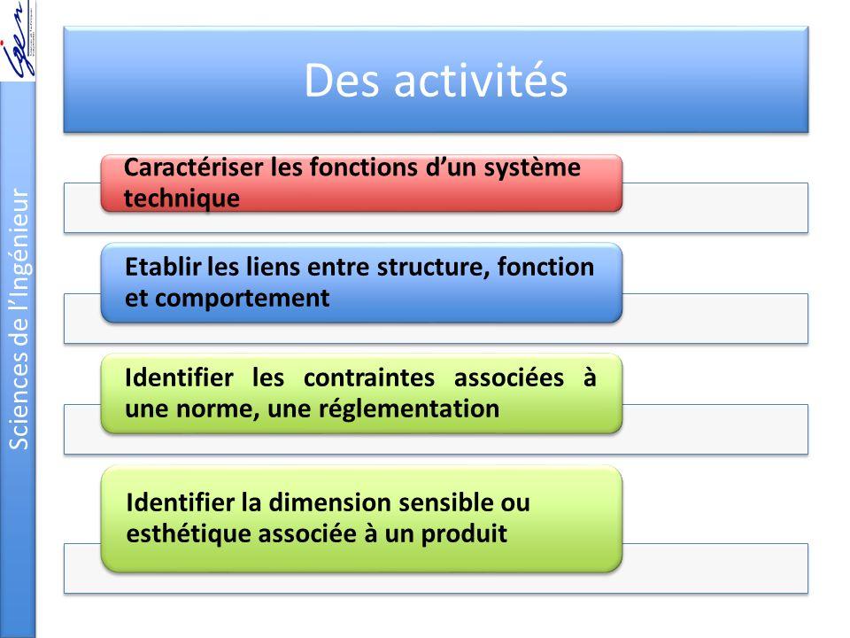 Des activités Caractériser les fonctions dun système technique Etablir les liens entre structure, fonction et comportement Identifier les contraintes
