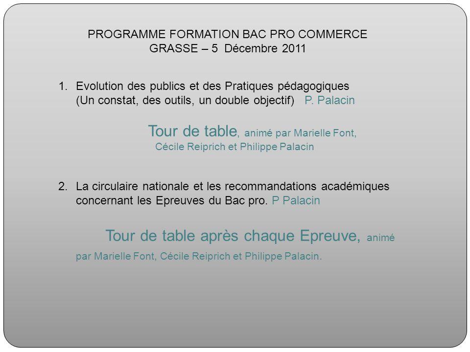 PROGRAMME FORMATION BAC PRO COMMERCE GRASSE – 5 Décembre 2011 1.Evolution des publics et des Pratiques pédagogiques (Un constat, des outils, un double