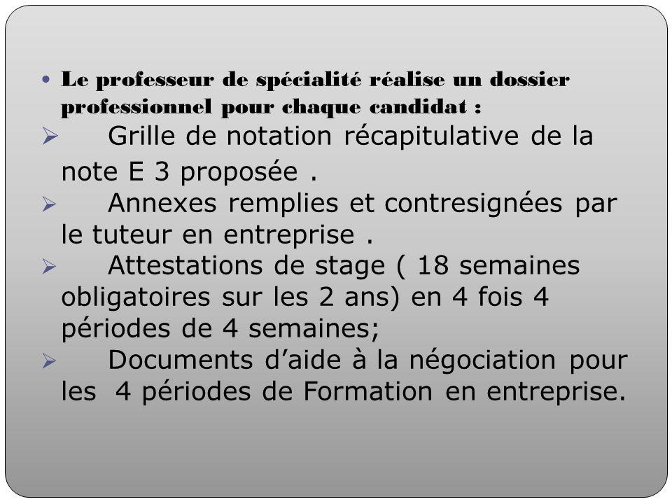 Le professeur de spécialité réalise un dossier professionnel pour chaque candidat : Grille de notation récapitulative de la note E 3 proposée. Annexes