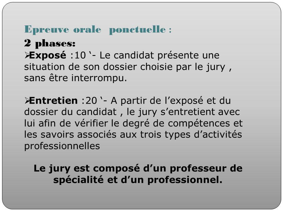Epreuve orale ponctuelle : 2 phases: Exposé :10 - Le candidat présente une situation de son dossier choisie par le jury, sans être interrompu. Entreti
