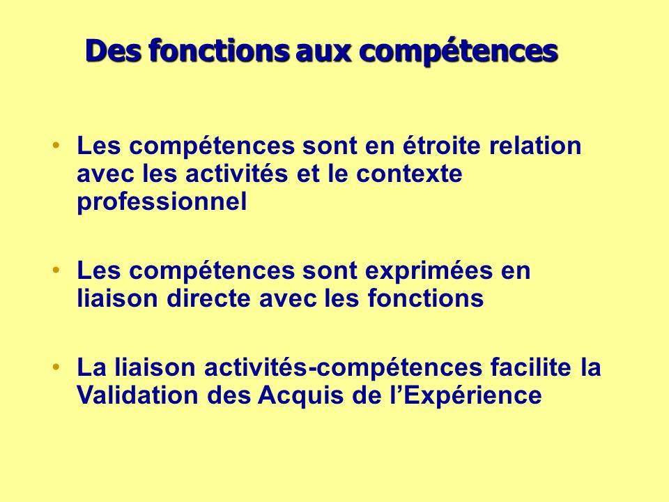 Les compétences sont en étroite relation avec les activités et le contexte professionnel Les compétences sont exprimées en liaison directe avec les fonctions La liaison activités-compétences facilite la Validation des Acquis de lExpérience Des fonctions aux compétences