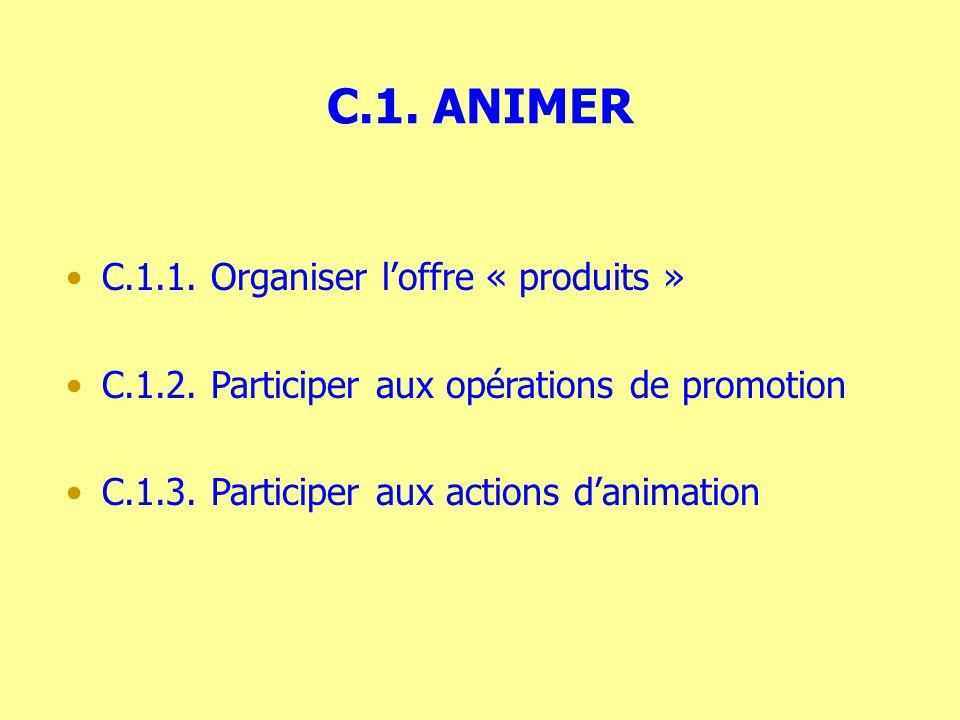 C.1. ANIMER C.1.1. Organiser loffre « produits » C.1.2. Participer aux opérations de promotion C.1.3. Participer aux actions danimation Fonction 1