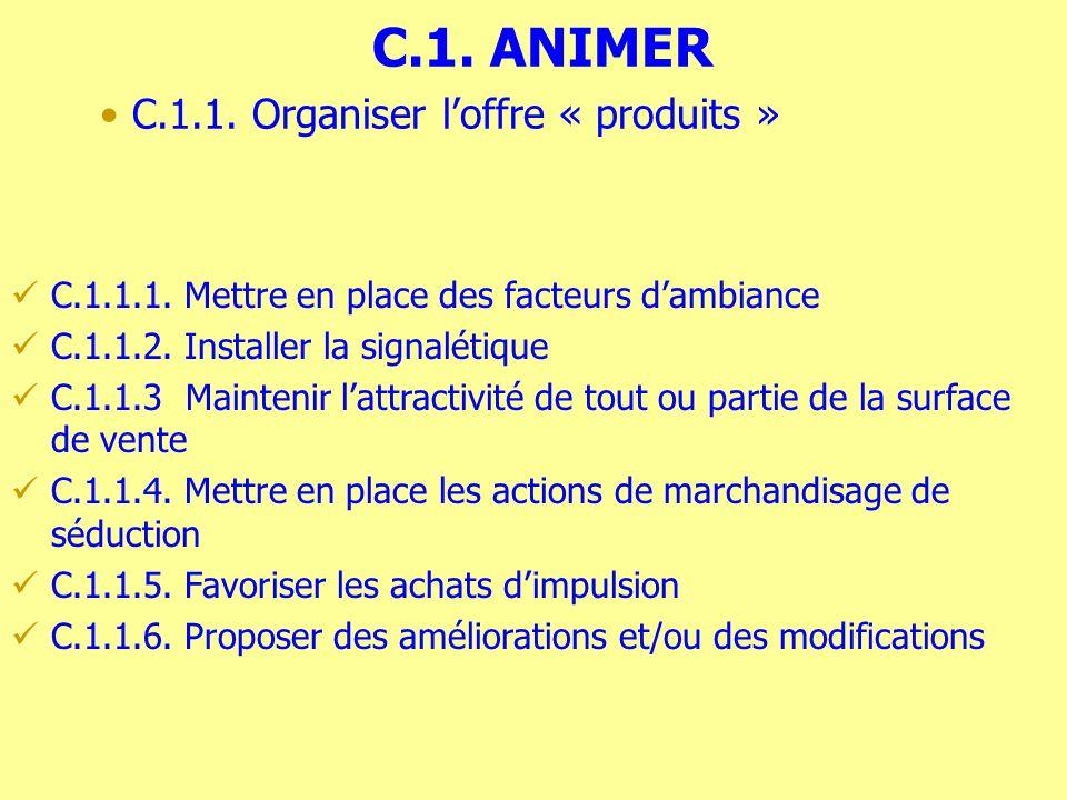 C.1. ANIMER C.1.1. Organiser loffre « produits » C.1.1.1. Mettre en place des facteurs dambiance C.1.1.2. Installer la signalétique C.1.1.3 Maintenir