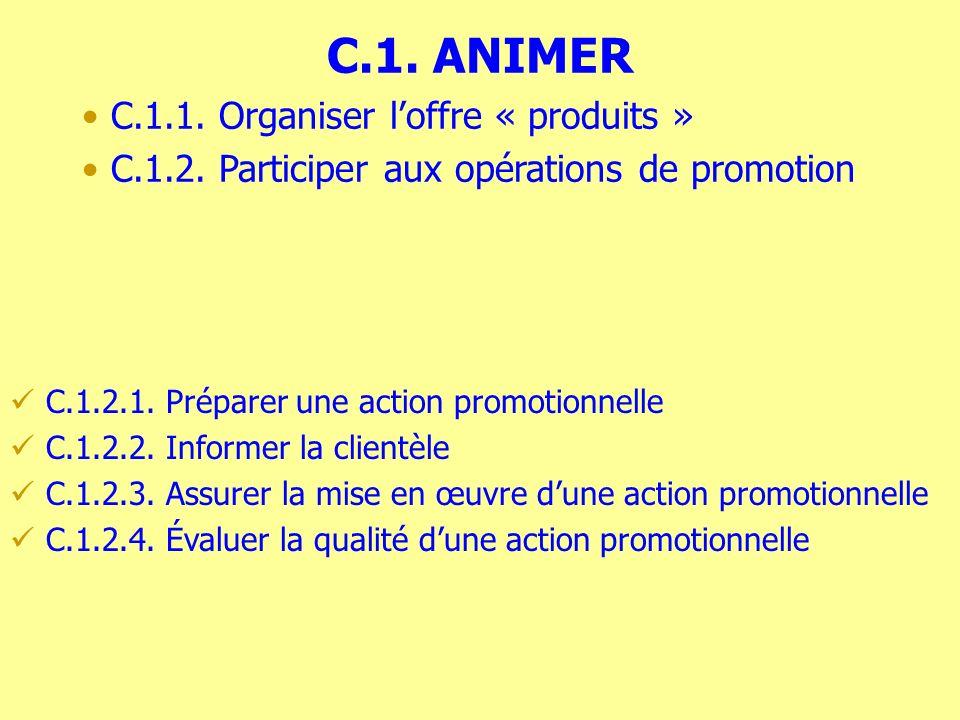 C.1. ANIMER C.1.1. Organiser loffre « produits » C.1.2. Participer aux opérations de promotion C.1.2.1. Préparer une action promotionnelle C.1.2.2. In