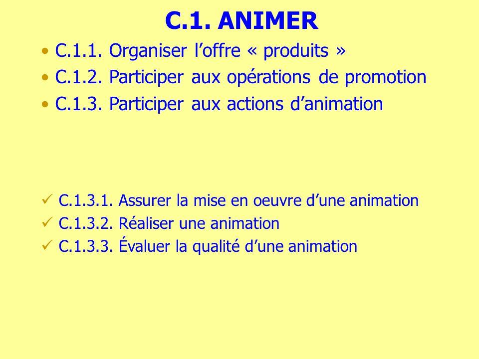 C.1. ANIMER C.1.1. Organiser loffre « produits » C.1.2. Participer aux opérations de promotion C.1.3. Participer aux actions danimation C.1.3.1. Assur