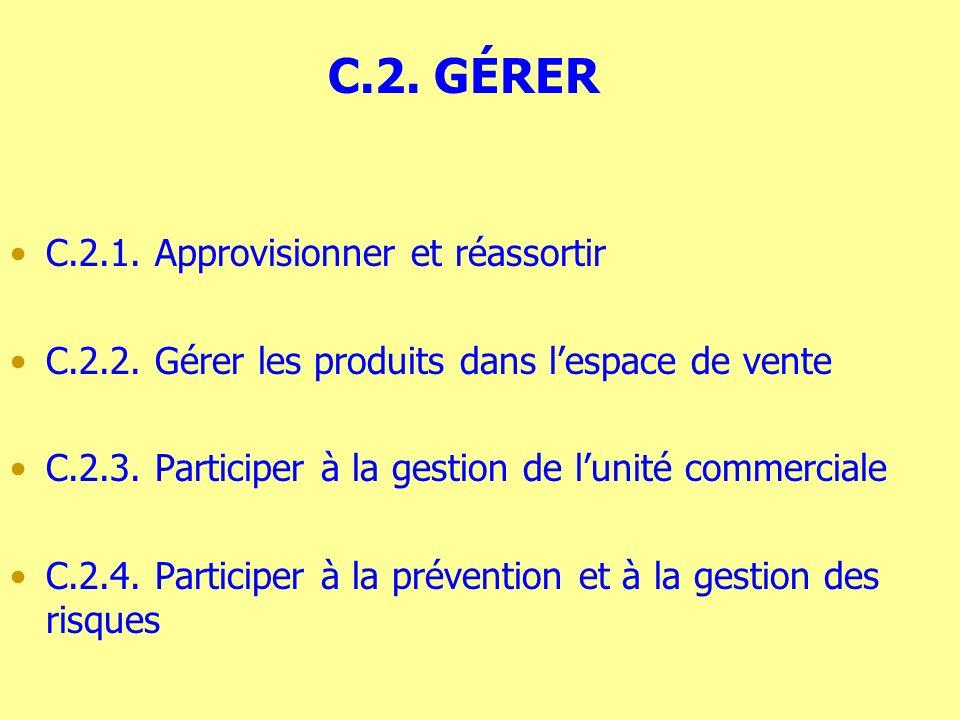 C.2. GÉRER C.2.1. Approvisionner et réassortir C.2.2. Gérer les produits dans lespace de vente C.2.3. Participer à la gestion de lunité commerciale C.