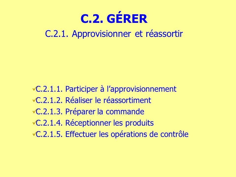 C.2.1.1. Participer à lapprovisionnement C.2.1.2. Réaliser le réassortiment C.2.1.3. Préparer la commande C.2.1.4. Réceptionner les produits C.2.1.5.