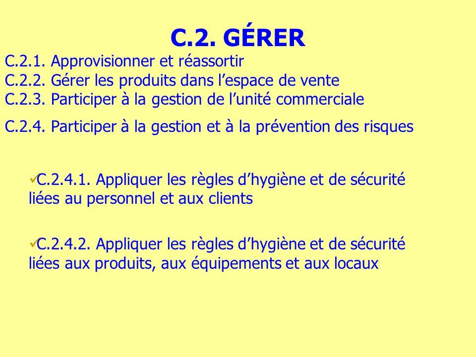 C.2.4.1. Appliquer les règles dhygiène et de sécurité liées au personnel et aux clients C.2.4.2.