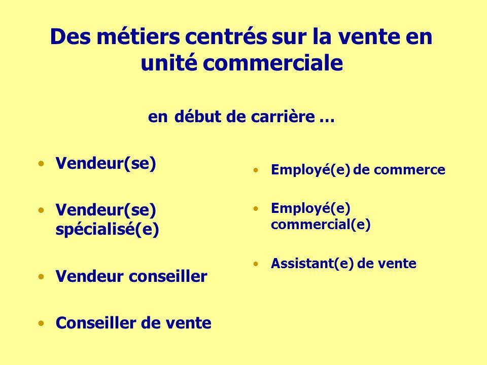 Des métiers centrés sur la vente en unité commerciale en début de carrière … Vendeur(se) Vendeur(se) spécialisé(e) Vendeur conseiller Conseiller de vente Employé(e) de commerce Employé(e) commercial(e) Assistant(e) de vente