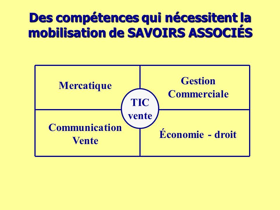 Des compétences qui nécessitent la mobilisation de SAVOIRS ASSOCIÉS Mercatique Communication Vente Gestion Commerciale Économie - droit TIC vente Aux savoirs associés