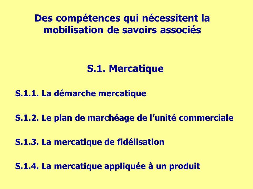 Des compétences qui nécessitent la mobilisation de savoirs associés S.1. Mercatique S.1.1. La démarche mercatique S.1.2. Le plan de marchéage de lunit