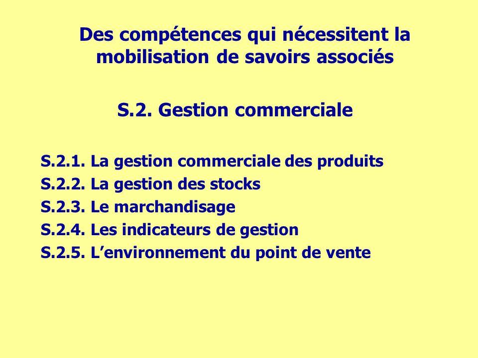 S.2. Gestion commerciale S.2.1. La gestion commerciale des produits S.2.2. La gestion des stocks S.2.3. Le marchandisage S.2.4. Les indicateurs de ges