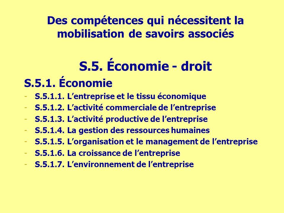 S.5. Économie - droit S.5.1. Économie -S.5.1.1. Lentreprise et le tissu économique -S.5.1.2.