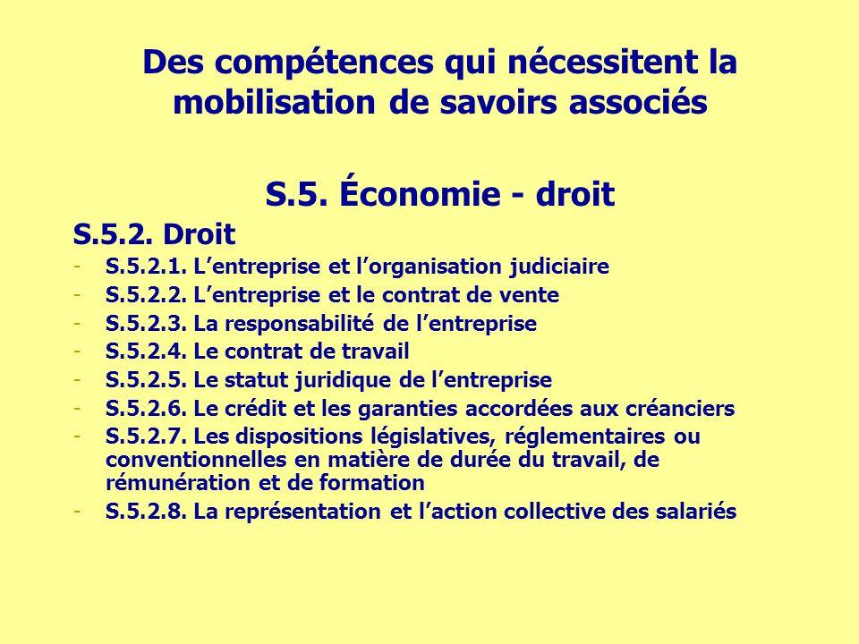S.5. Économie - droit S.5.2. Droit -S.5.2.1. Lentreprise et lorganisation judiciaire -S.5.2.2. Lentreprise et le contrat de vente -S.5.2.3. La respons