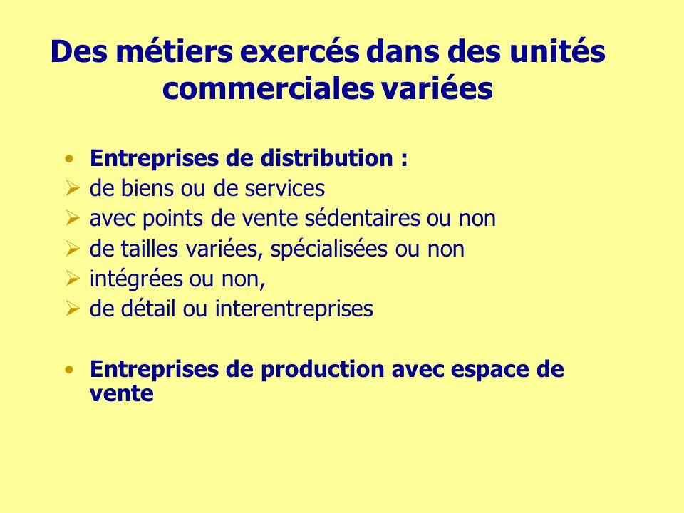 Des métiers exercés dans des unités commerciales variées Entreprises de distribution : de biens ou de services avec points de vente sédentaires ou non de tailles variées, spécialisées ou non intégrées ou non, de détail ou interentreprises Entreprises de production avec espace de vente
