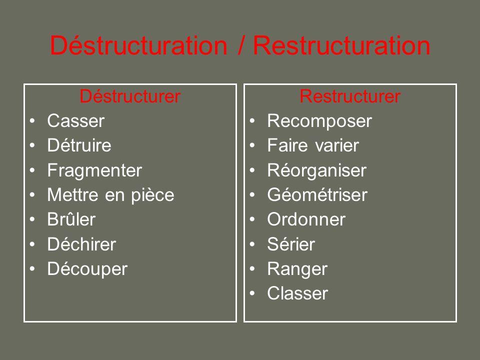 Déstructuration / Restructuration Déstructurer Casser Détruire Fragmenter Mettre en pièce Brûler Déchirer Découper Restructurer Recomposer Faire varie