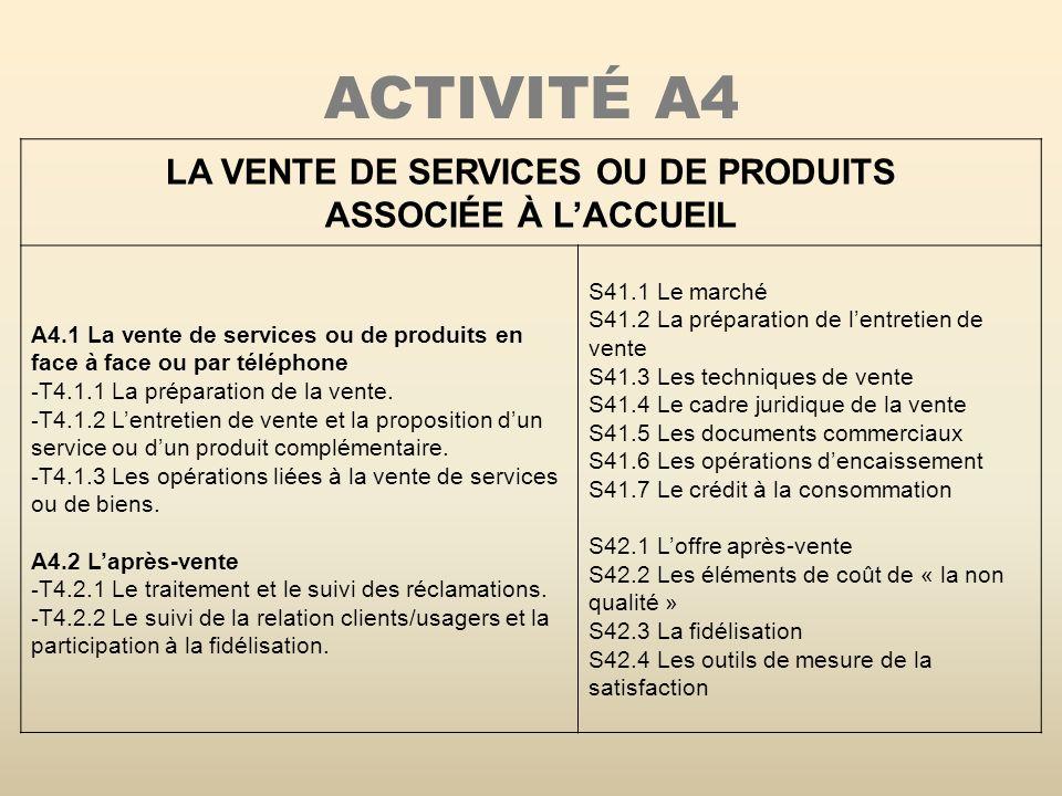 ACTIVITÉ A4 LA VENTE DE SERVICES OU DE PRODUITS ASSOCIÉE À LACCUEIL A4.1 La vente de services ou de produits en face à face ou par téléphone - T4.1.1 La préparation de la vente.