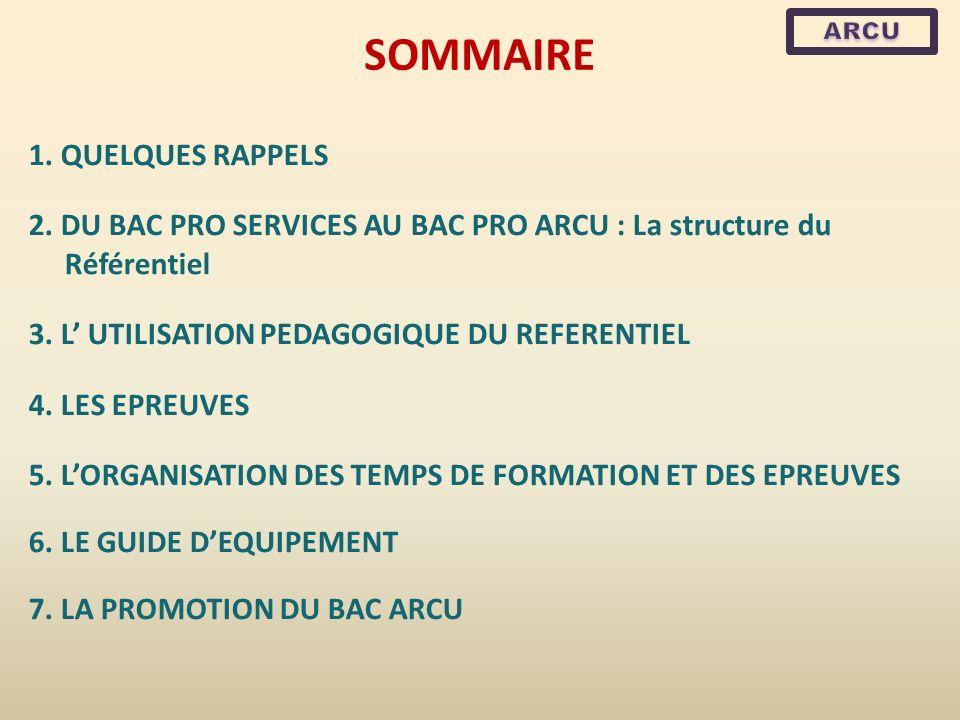 LES SESSIONS DEXAMEN 2012 Dernière session du BAC PRO SERVICES-Accueil 2012 ou 2013 (pour notre Académie) Première session du nouveau BAC PRO ARCU 1.