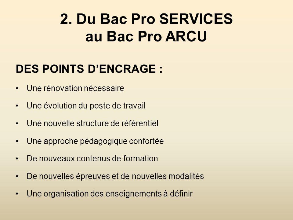 2. Du Bac Pro SERVICES au Bac Pro ARCU DES POINTS DENCRAGE : Une rénovation nécessaire Une évolution du poste de travail Une nouvelle structure de réf