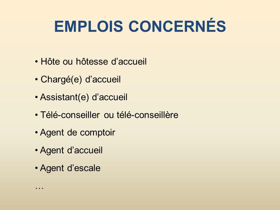 ACTIVITÉ A5 LES ACTIVITÉS ADMINISTRATIVES CONNEXES À LACCUEIL A5.1.