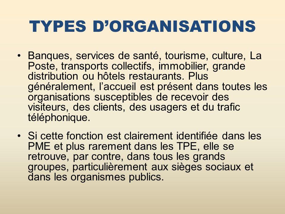 TYPES DORGANISATIONS Banques, services de santé, tourisme, culture, La Poste, transports collectifs, immobilier, grande distribution ou hôtels restaurants.