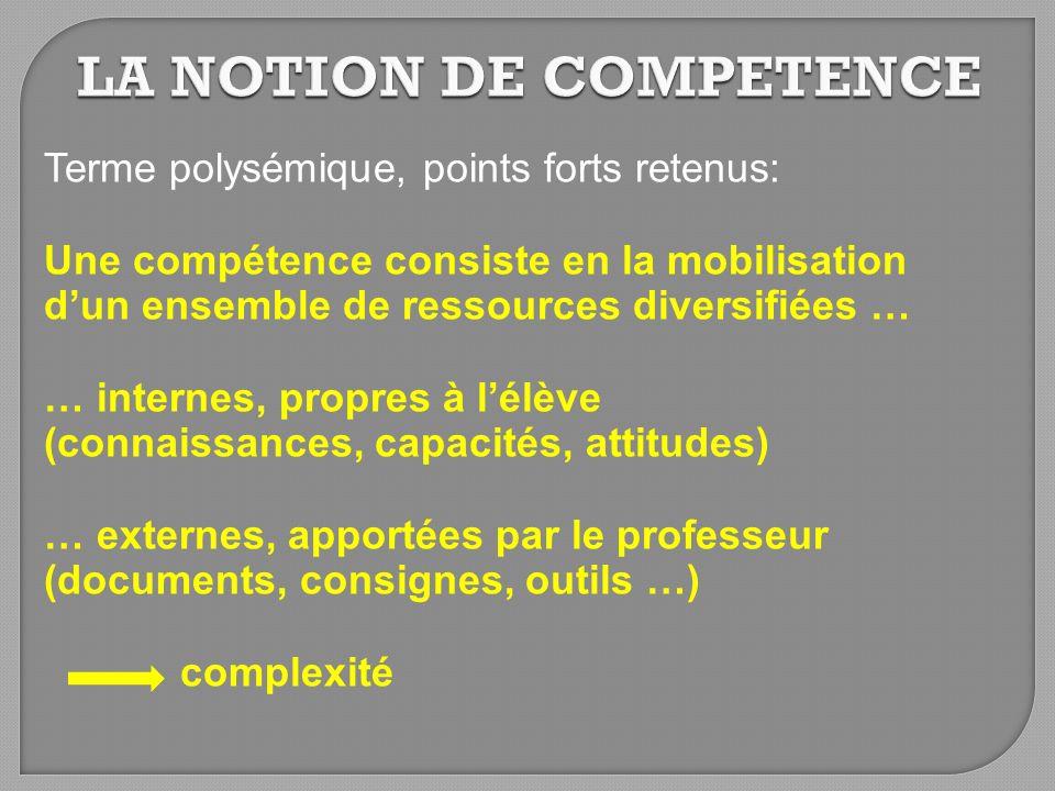 Terme polysémique, points forts retenus: Une compétence consiste en la mobilisation dun ensemble de ressources diversifiées … … internes, propres à lé