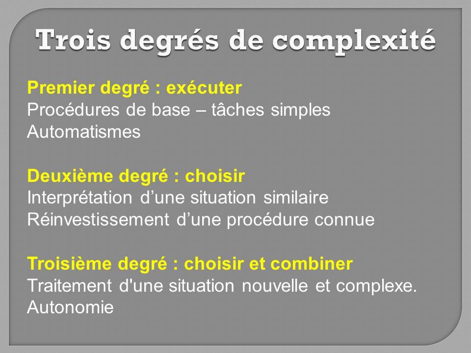 Premier degré : exécuter Procédures de base – tâches simples Automatismes Deuxième degré : choisir Interprétation dune situation similaire Réinvestiss