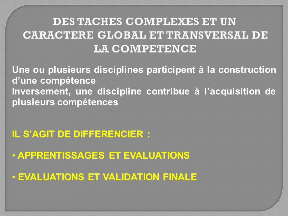 Une ou plusieurs disciplines participent à la construction dune compétence Inversement, une discipline contribue à lacquisition de plusieurs compétenc