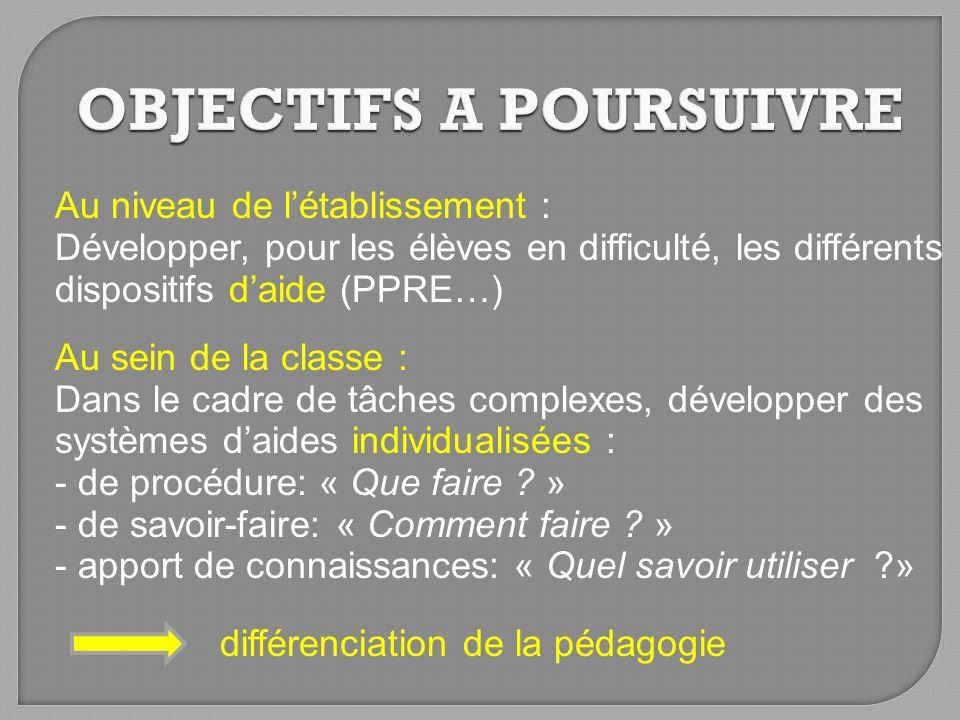 Au niveau de létablissement : Développer, pour les élèves en difficulté, les différents dispositifs daide (PPRE…) Au sein de la classe : Dans le cadre