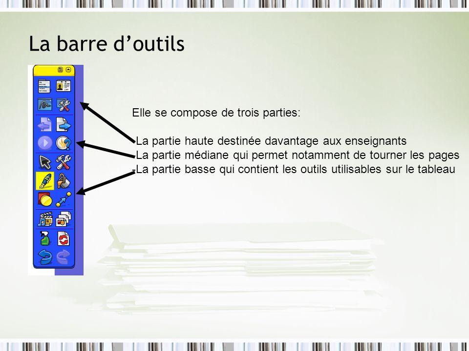 La partie haute de la barre doutils Outils pour le bureau (appareil photo, caméra, dés, enregistreur de sons) Bascule sur le bureau Accès aux menus ouvrir, nouveau, imprimer enregistrer, configuration… Changement de profil: tableau, création… Ce changement modifie les outils disponibles dans la partie basse pour lutilisateur