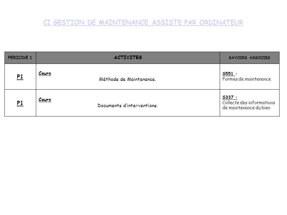 CI GESTION DE MAINTENANCE ASSISTE PAR ORDINATEUR PERIODE 1 ACTIVITES SAVOIRS ASSOCIES P1 Cours Méthode de Maintenance. S551 : Formes de maintenance P1