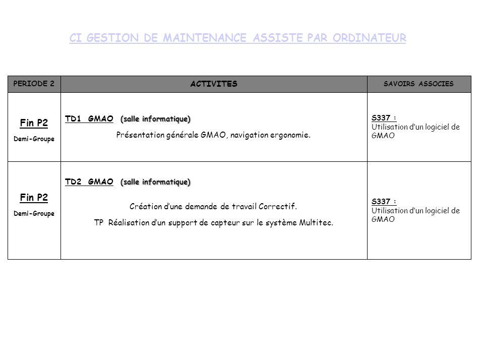 CI GESTION DE MAINTENANCE ASSISTE PAR ORDINATEUR PERIODE 2 ACTIVITES SAVOIRS ASSOCIES Fin P2 Demi-Groupe (salle informatique) TD1 GMAO (salle informat