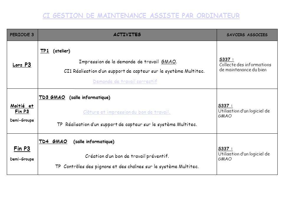 CI GESTION DE MAINTENANCE ASSISTE PAR ORDINATEUR PERIODE 3 ACTIVITES SAVOIRS ASSOCIES Lors P3 (atelier) TP1 (atelier) Impression de la demande de travail GMAO.