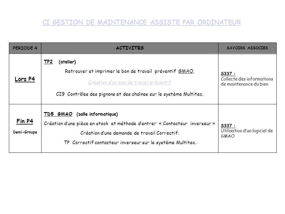 CI GESTION DE MAINTENANCE ASSISTE PAR ORDINATEUR PERIODE 4 ACTIVITES SAVOIRS ASSOCIES Lors P4 (atelier) TP2 (atelier) Retrouver et imprimer le bon de travail préventif GMAO.