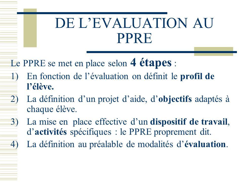DE LEVALUATION AU PPRE Le PPRE se met en place selon 4 étapes : 1)En fonction de lévaluation on définit le profil de lélève. 2)La définition dun proje